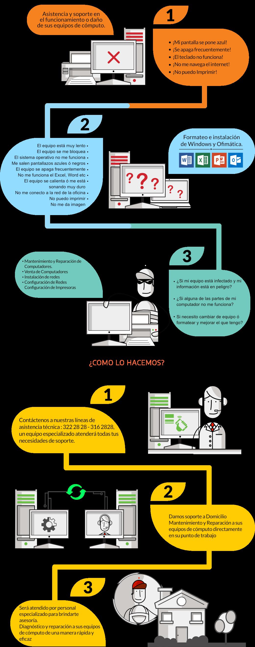 soporte_tecnico_infograma5